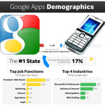 Google Apps Demographics – Must See